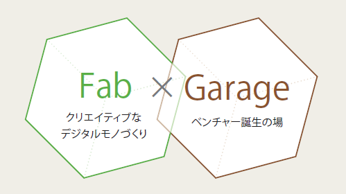fg-fabxgarage